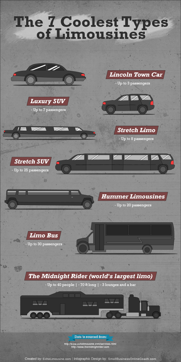 limousine infographic
